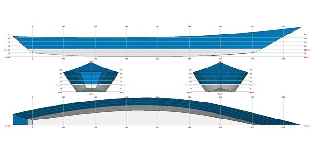 Bateaux en Bois : Comment construire facilement un bateau ...